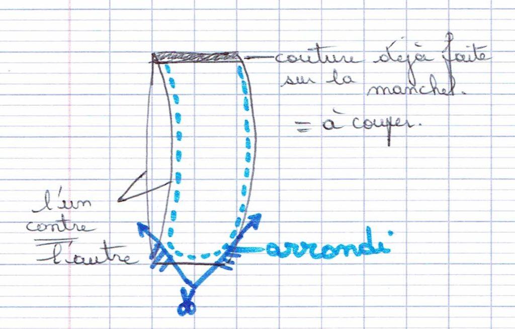 exemple de schéma pour couture