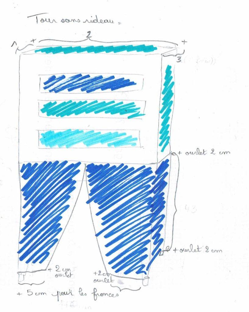 mesure du tour du meuble et ajout de l'ourlet_relooker un meuble en bois