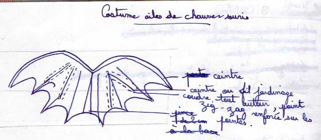 dessin préparatoire pour le deguisement des aides de chauve-souris