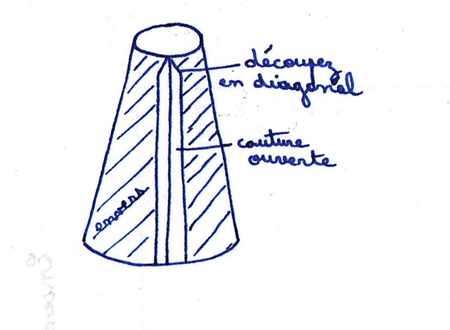 couture jupe barbie : découper l'épaisseur de la couture de dos pour éviter les surépaisseurs